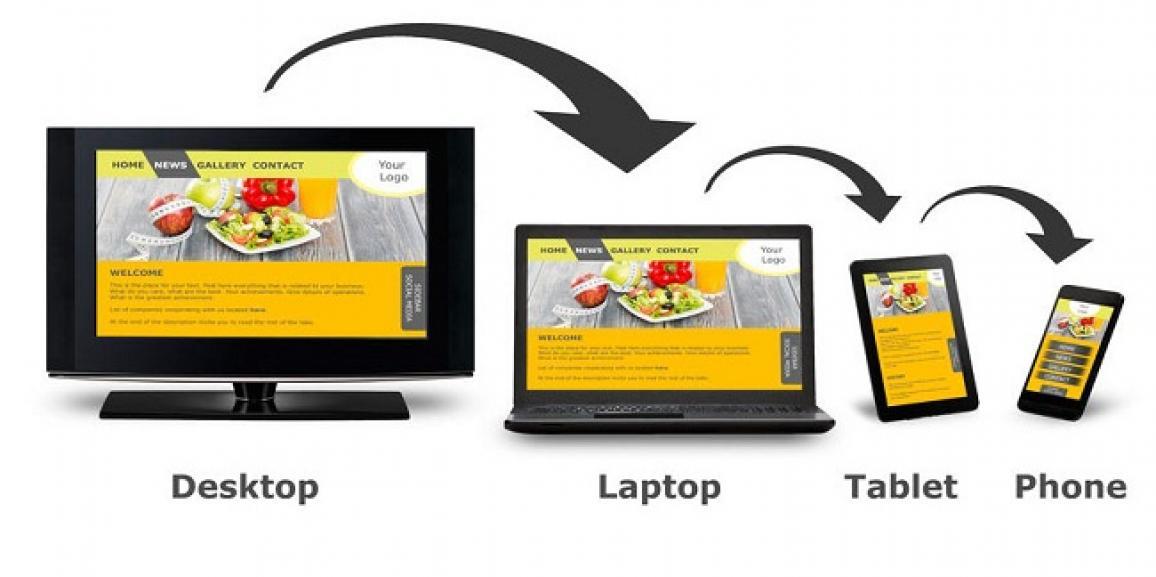 Responsive Web Designing Nashik